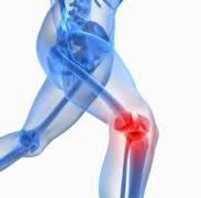 Knee Osteoarthritis Pain